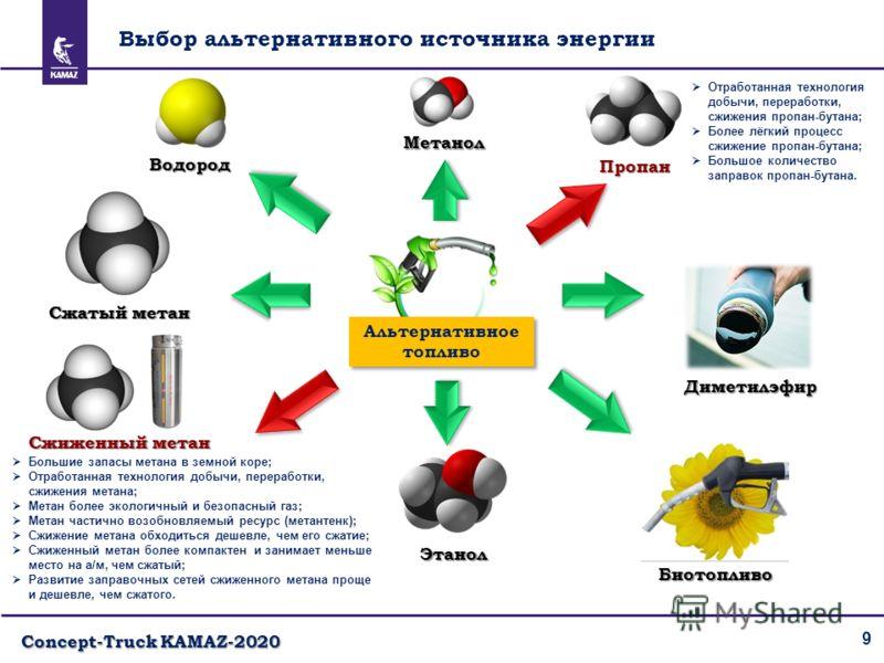 9 Выбор альтернативного источника энергии Альтернативное топливо Сжатый метан Водород Пропан Биотопливо Метанол Этанол Диметилэфир Большие запасы метана в земной коре; Отработанная технология добычи, переработки, сжижения метана; Метан более экологич
