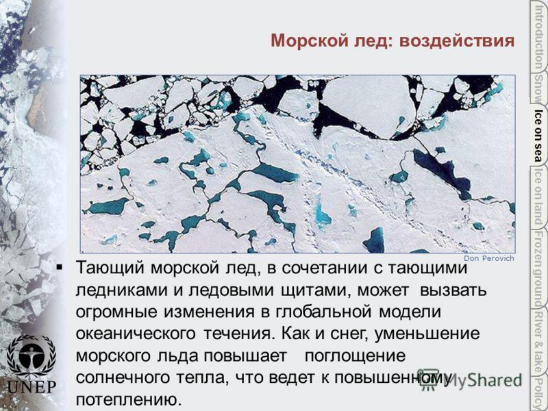 Policy River & lake Frozen ground Ice on land Ice on sea Snow Introduction Ice on sea Морской лед: воздействия Don Perovich Тающий морской лед, в сочетании с тающими ледниками и ледовыми щитами, может вызвать огромные изменения в глобальной модели ок