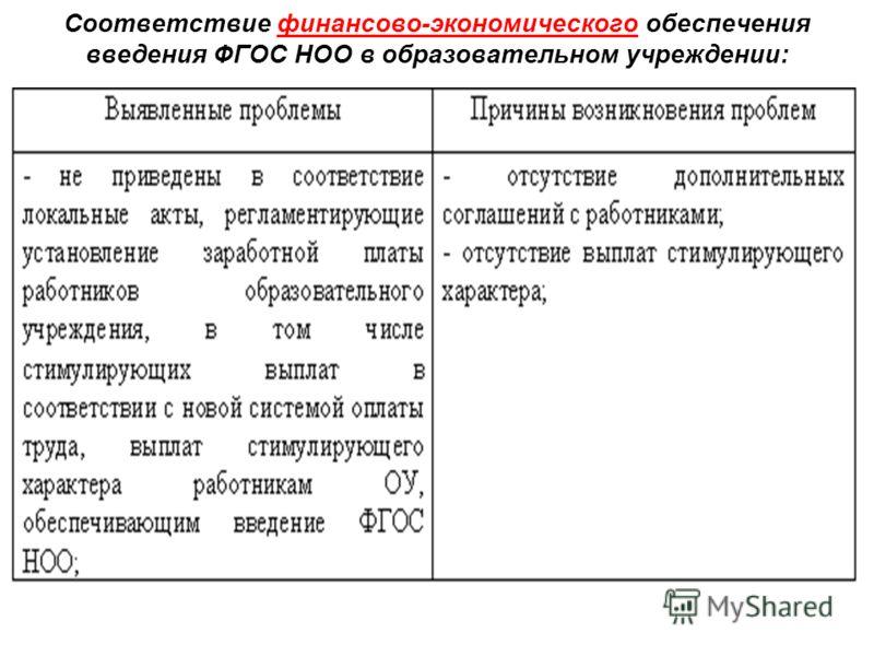 Соответствие финансово-экономического обеспечения введения ФГОС НОО в образовательном учреждении: