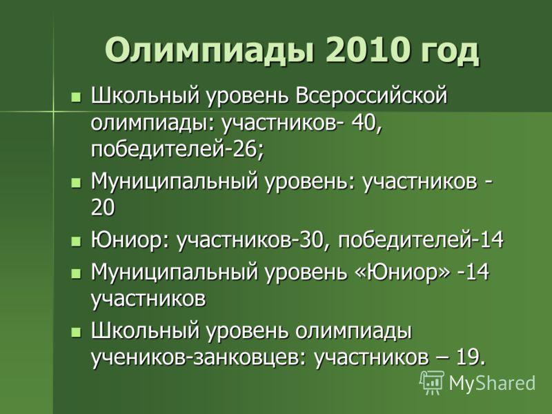 Олимпиады 2010 год Школьный уровень Всероссийской олимпиады: участников- 40, победителей-26; Школьный уровень Всероссийской олимпиады: участников- 40, победителей-26; Муниципальный уровень: участников - 20 Муниципальный уровень: участников - 20 Юниор