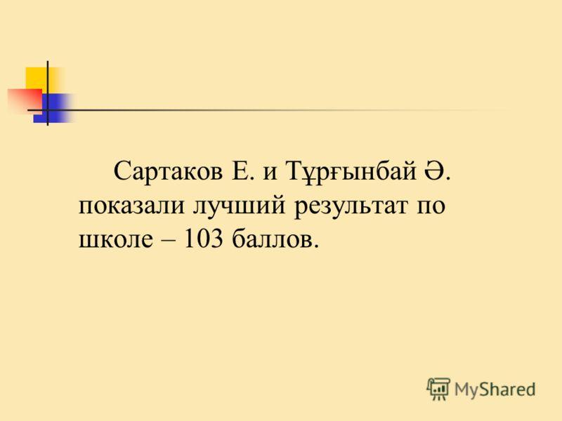 Сартаков Е. и Тұрғынбай Ә. показали лучший результат по школе – 103 баллов.
