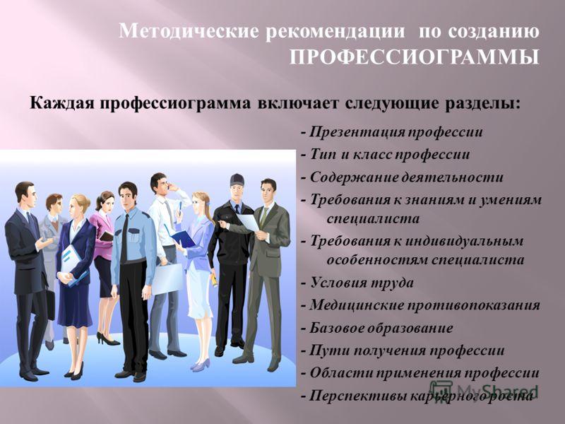 Каждая профессиограмма включает следующие разделы: Методические рекомендации по созданию ПРОФЕССИОГРАММЫ - Презентация профессии - Тип и класс профессии - Содержание деятельности - Требования к знаниям и умениям специалиста - Требования к индивидуаль