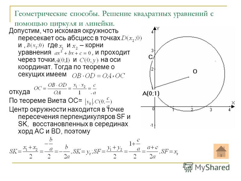 Геометрические способы. Решение квадратных уравнений с помощью циркуля и линейки. Допустим, что искомая окружность пересекает ось абсцисс в точках и, где и – корни уравнения, и проходит через точки и на оси координат. Тогда по теореме о секущих имеем