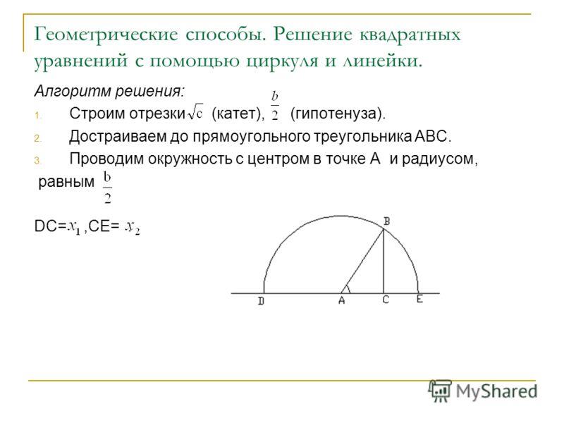 Геометрические способы. Решение квадратных уравнений с помощью циркуля и линейки. Алгоритм решения: 1. Строим отрезки (катет), (гипотенуза). 2. Достраиваем до прямоугольного треугольника ABC. 3. Проводим окружность с центром в точке A и радиусом, рав
