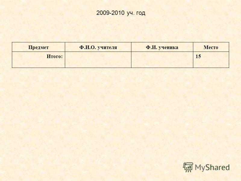 2009-2010 уч. год ПредметФ.И.О. учителяФ.И. ученикаМесто Итого:15