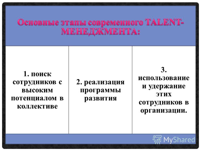 1. поиск сотрудников с высоким потенциалом в коллективе 2. реализация программы развития 3. использование и удержание этих сотрудников в организации.
