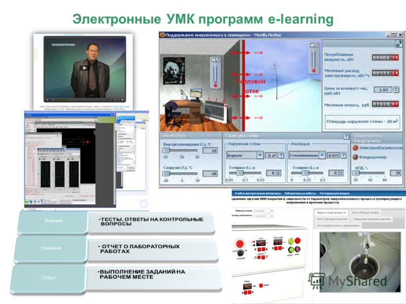 Электронные УМК программ e-learning