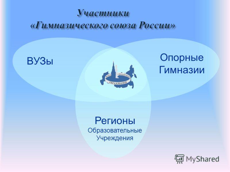 Опорные Гимназии Регионы Образовательные Учреждения ВУЗы