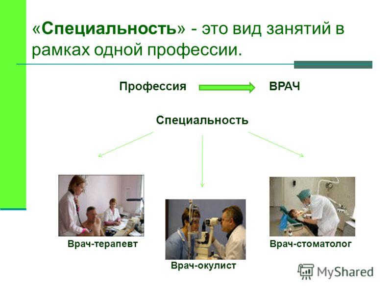 «Специальность» - это вид занятий в рамках одной профессии. ПрофессияВРАЧ Специальность Врач-терапевт Врач-окулист Врач-стоматолог