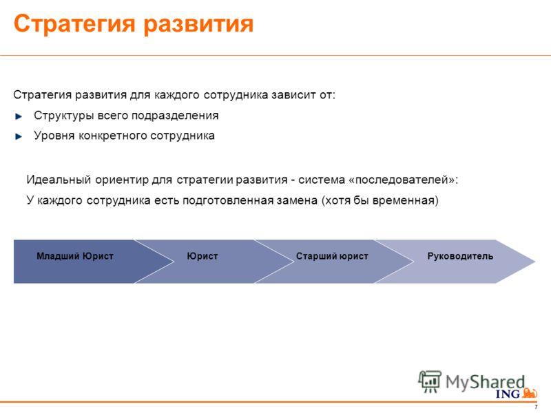 Do not put content in the Brand Signature area 6 Виды развития Способы Общего личностного развития: В основном семинары, проводимые специализированными организациями и университетами, по вопросам: Управления временем и определения приоритетов; Коммун