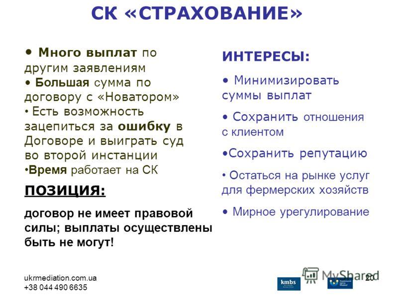 ukrmediation.com.ua +38 044 490 6635 20 СК «СТРАХОВАНИЕ» Много выплат по другим заявлениям Большая с умма по договору с «Новатором» Есть возможность зацепиться за ошибку в Договоре и выиграть суд во второй инстанции Время работает на СК ИНТЕРЕСЫ: Мин