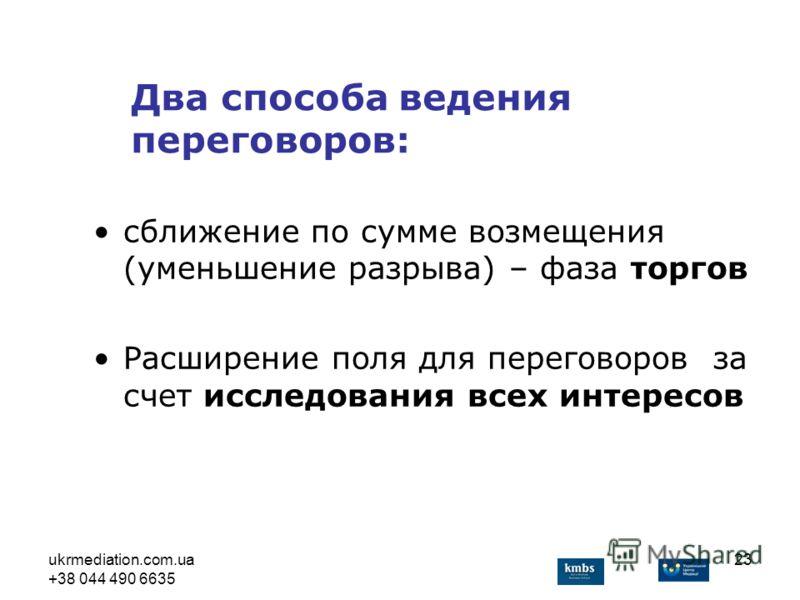 ukrmediation.com.ua +38 044 490 6635 23 сближение по сумме возмещения (уменьшение разрыва) – фаза торгов Расширение поля для переговоров за счет исследования всех интересов Два способа ведения переговоров: