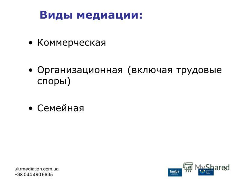 ukrmediation.com.ua +38 044 490 6635 8 Коммерческая Организационная (включая трудовые споры) Семейная Виды медиации: