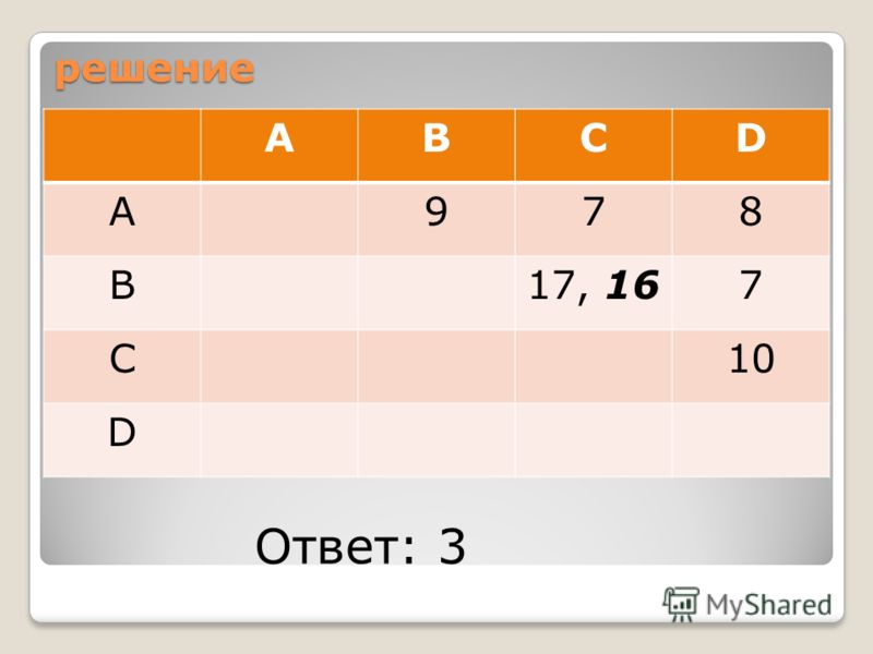 решение ABCD A978 B17, 167 C10 D Ответ: 3