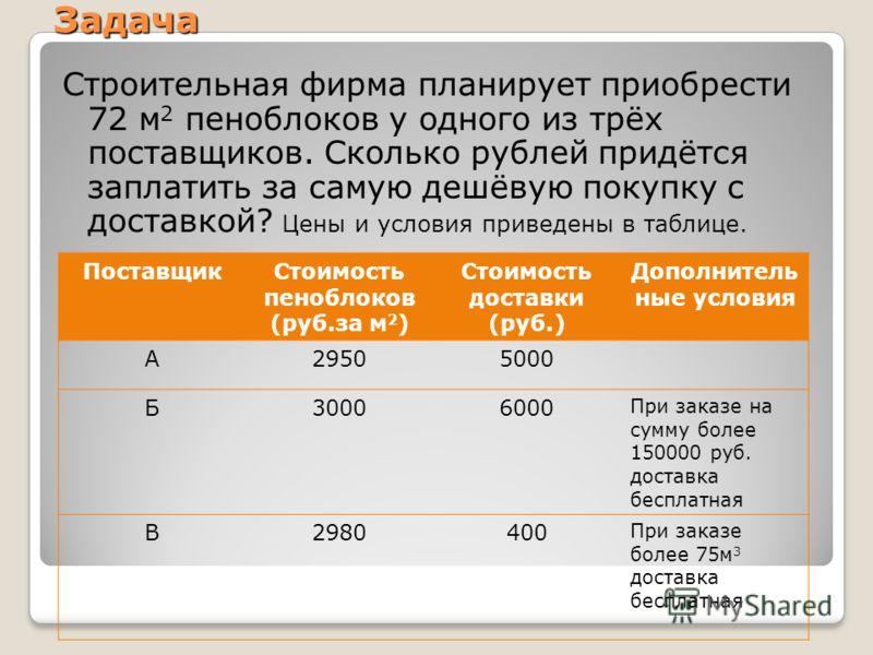 Задача Строительная фирма планирует приобрести 72 м 2 пеноблоков у одного из трёх поставщиков. Сколько рублей придётся заплатить за самую дешёвую покупку с доставкой? Цены и условия приведены в таблице. ПоставщикСтоимость пеноблоков (руб.за м 2 ) Сто