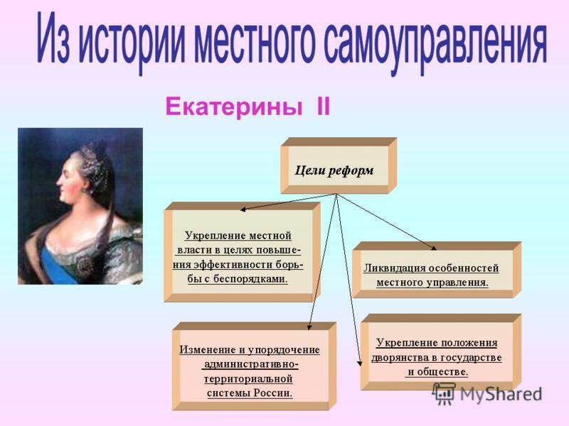 Екатерины II