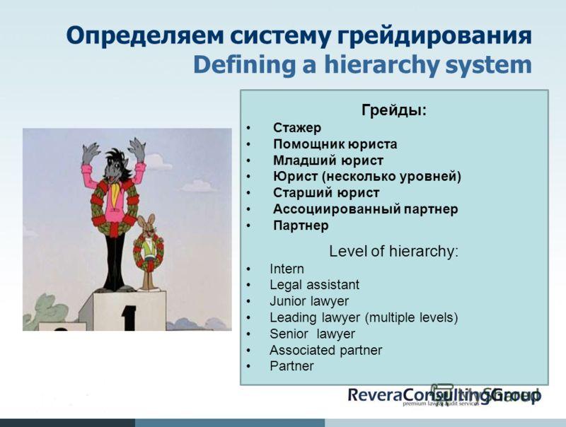 Определяем систему грейдирования Defining a hierarchy system Грейды: Стажер Помощник юриста Младший юрист Юрист (несколько уровней) Старший юрист Ассоциированный партнер Партнер Level of hierarchy: Intern Legal assistant Junior lawyer Leading lawyer