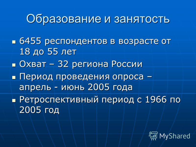 Образование и занятость 6455 респондентов в возрасте от 18 до 55 лет 6455 респондентов в возрасте от 18 до 55 лет Охват – 32 региона России Охват – 32 региона России Период проведения опроса – апрель - июнь 2005 года Период проведения опроса – апрель