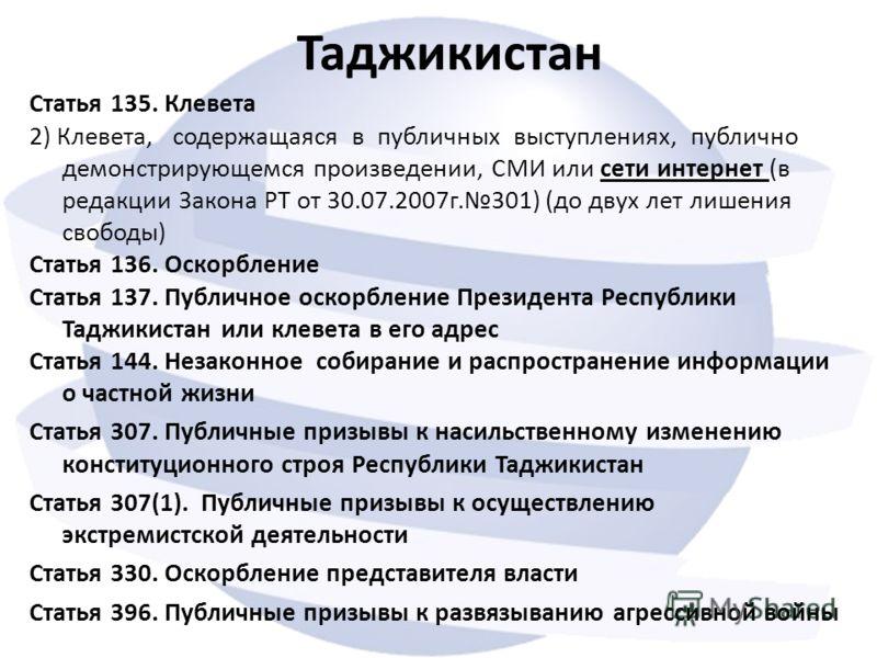 Таджикистан Статья 135. Клевета 2) Клевета, содержащаяся в публичных выступлениях, публично демонстрирующемся произведении, СМИ или сети интернет (в редакции Закона РТ от 30.07.2007г.301) (до двух лет лишения свободы) Статья 136. Оскорбление Статья 1