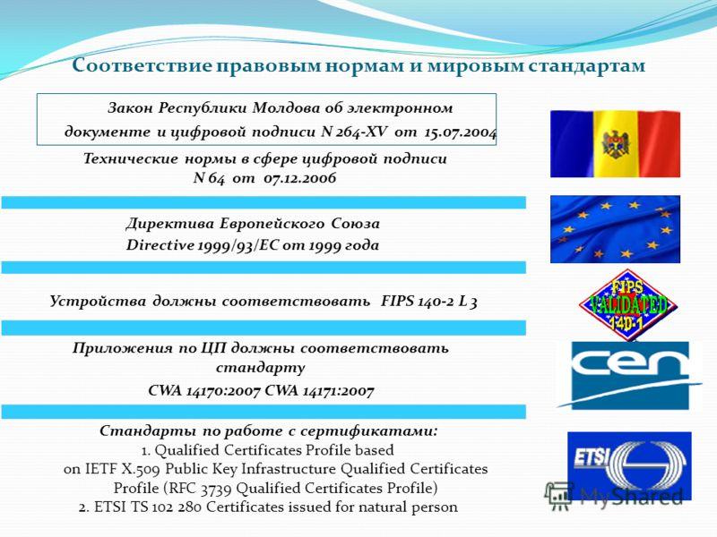 Устройства должны соответствовать FIPS 140-2 L 3 Директива Европейского Союза Directive 1999/93/EC от 1999 года Стандарты по работе с сертификатами: 1. Qualified Certificates Profile based on IETF X.509 Public Key Infrastructure Qualified Certificate