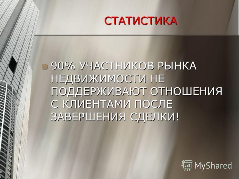 СТАТИСТИКА 90% УЧАСТНИКОВ РЫНКА НЕДВИЖИМОСТИ НЕ ПОДДЕРЖИВАЮТ ОТНОШЕНИЯ С КЛИЕНТАМИ ПОСЛЕ ЗАВЕРШЕНИЯ СДЕЛКИ! 90% УЧАСТНИКОВ РЫНКА НЕДВИЖИМОСТИ НЕ ПОДДЕРЖИВАЮТ ОТНОШЕНИЯ С КЛИЕНТАМИ ПОСЛЕ ЗАВЕРШЕНИЯ СДЕЛКИ!
