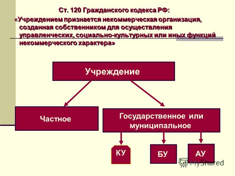 Ст. 120 Гражданского кодекса РФ: «Учреждением признается некоммерческая организация, созданная собственником для осуществления управленческих, социально-культурных или иных функций некоммерческого характера» «Учреждением признается некоммерческая орг