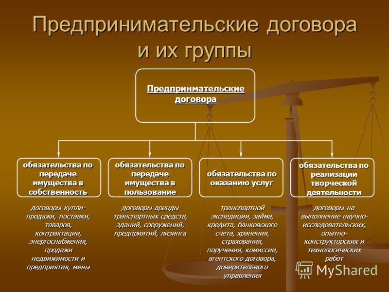 Курсовая Работа На Тему Договор Аренды Предприятия