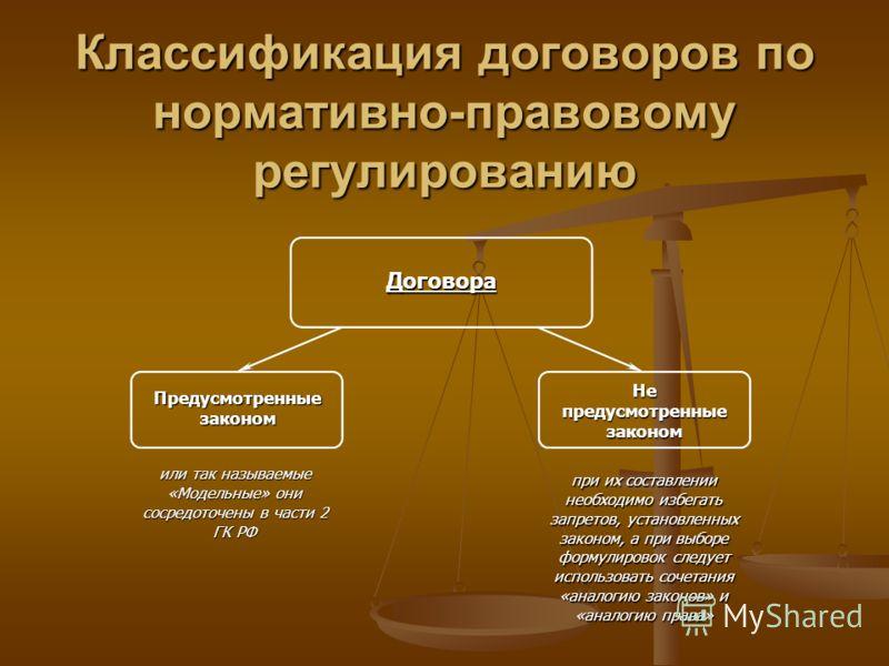 Классификация договоров по нормативно-правовому регулированию Договора Предусмотренные законом Не предусмотренные законом или так называемые «Модельные» они сосредоточены в части 2 ГК РФ при их составлении необходимо избегать запретов, установленных
