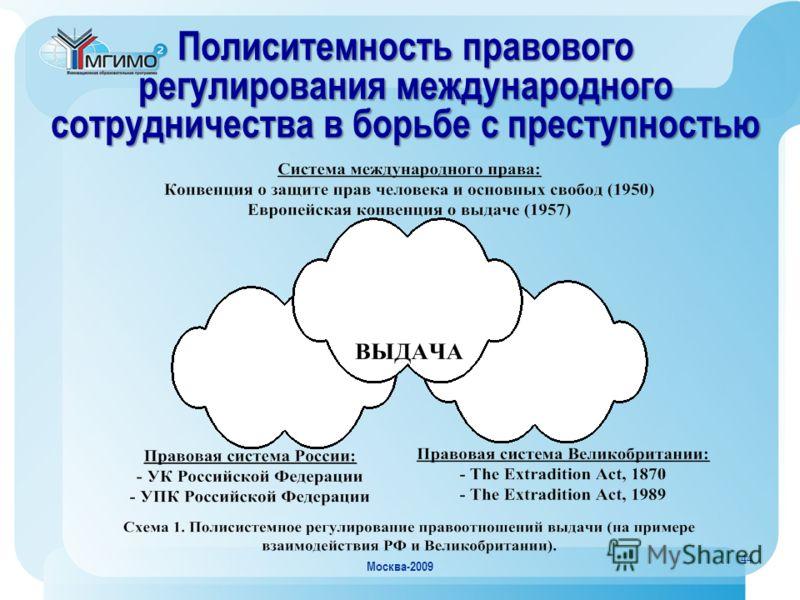 44 Москва-2009 Полиситемность правового регулирования международного сотрудничества в борьбе с преступностью