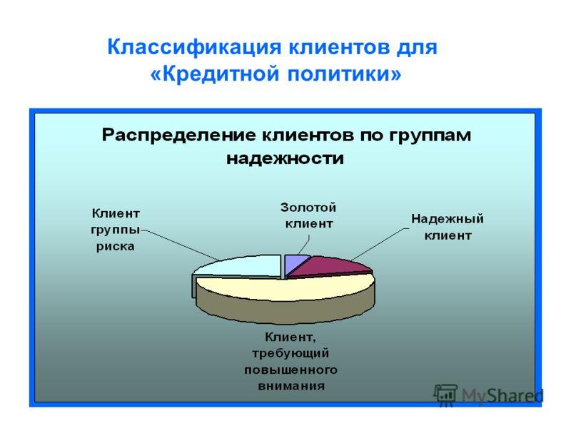 Классификация клиентов для «Кредитной политики»