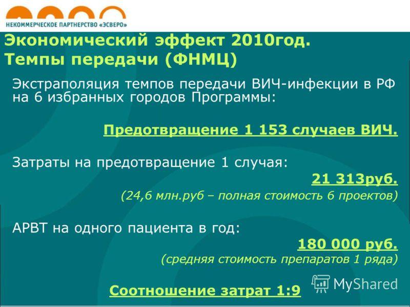 Экономический эффект 2010год. Темпы передачи (ФНМЦ) Экстраполяция темпов передачи ВИЧ-инфекции в РФ на 6 избранных городов Программы: Предотвращение 1 153 случаев ВИЧ. Затраты на предотвращение 1 случая: 21 313руб. (24,6 млн.руб – полная стоимость 6