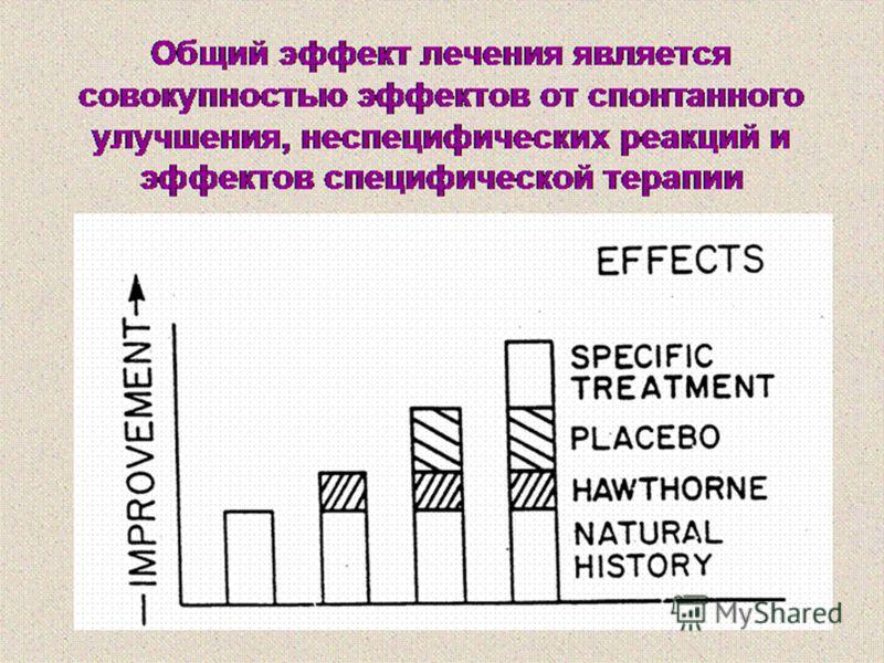 Общий эффект лечения является совокупностью эффектов от спонтанного улучшения, неспецифических реакций и эффектов специфической терапии