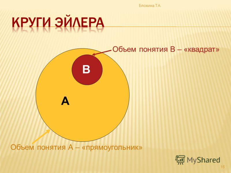А В Объем понятия А – «прямоугольник» Объем понятия В – «квадрат» Блохина Т.А. 16