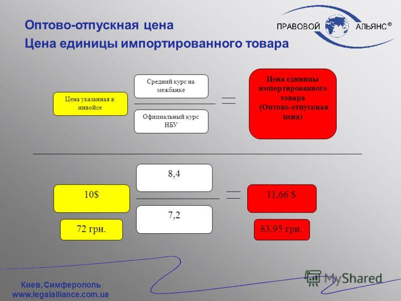 Для лекарственных средств, которые закупаются за счет бюджетных средств обе надбавки установлены на уровне 10 %. Киев, Симферополь www.legalalliance.com.ua ПроизводительОптовик 10% Аптеки 10% 10$11$ 12,1$ Потребитель