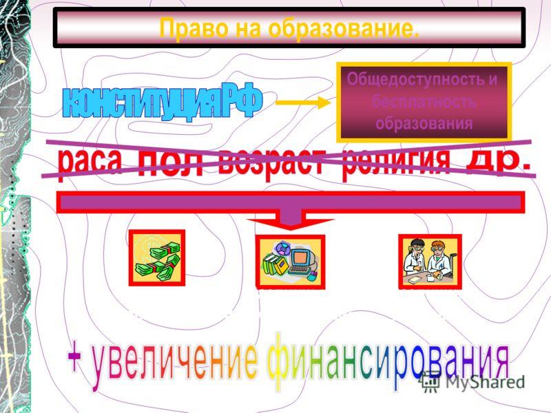 Право на образование. Общедоступность и бесплатность образования Стипендии пособия Различные формы обучения Различные типы школ