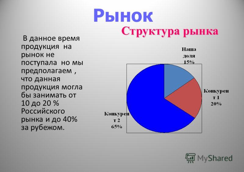 Рынок В данное время продукция на рынок не поступала но мы предполагаем, что данная продукция могла бы занимать от 10 до 20 % Российского рынка и до 40% за рубежом. 7 Структура рынка