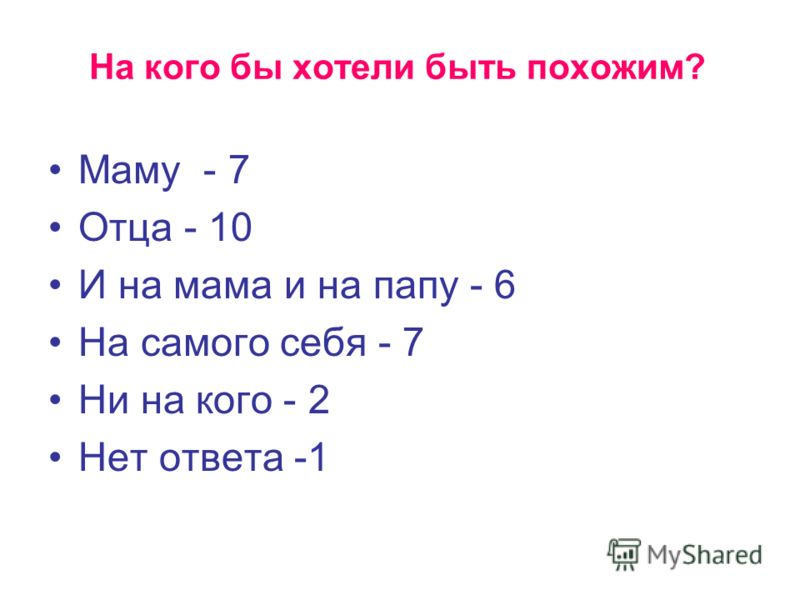 На кого бы хотели быть похожим? Маму - 7 Отца - 10 И на мама и на папу - 6 На самого себя - 7 Ни на кого - 2 Нет ответа -1
