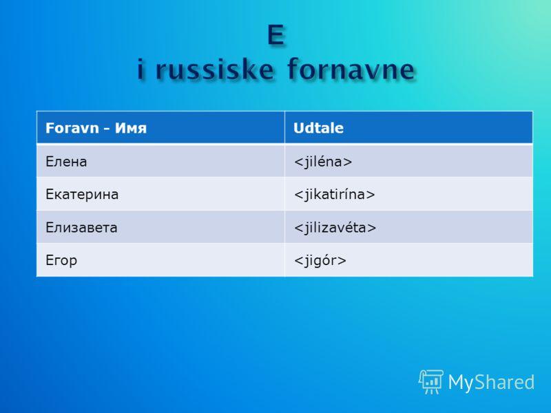 Foravn - ИмяUdtale Елена Екатерина Елизавета Егор