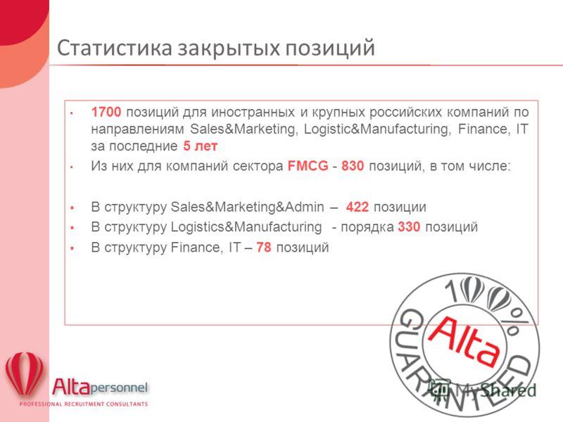 Статистика закрытых позиций 1700 позиций для иностранных и крупных российских компаний по направлениям Sales&Marketing, Logistic&Manufacturing, Finance, IT за последние 5 лет Из них для компаний сектора FMCG - 830 позиций, в том числе: В структуру Sa