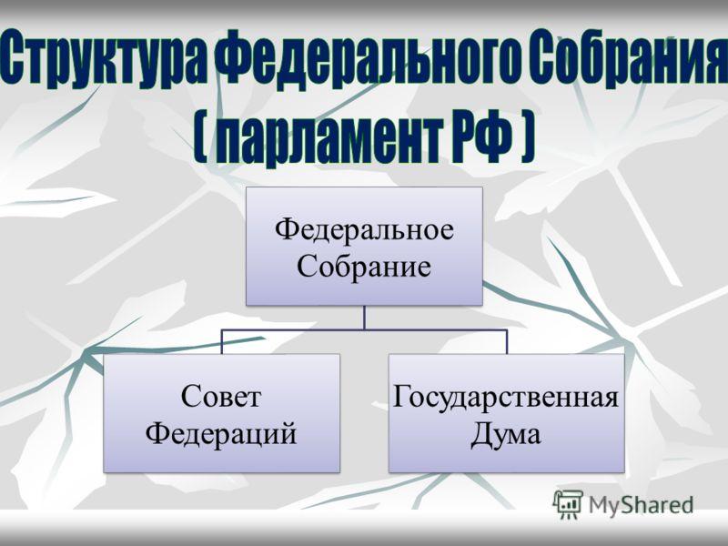 Федеральное Собрание Совет Федераций Государственная Дума