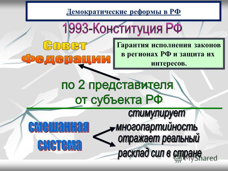 Демократические реформы в РФ Гарантия исполнения законов в регионах РФ и защита их интересов.