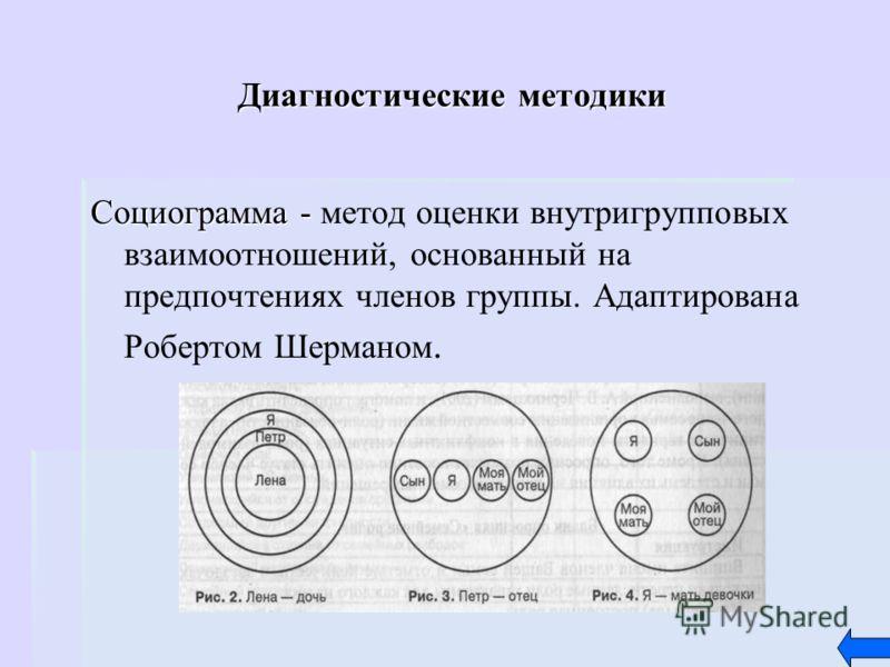 Диагностические методики Социограмма - Социограмма - метод оценки внутригрупповых взаимоотношений, основанный на предпочтениях членов группы. Адаптирована Робертом Шерманом.