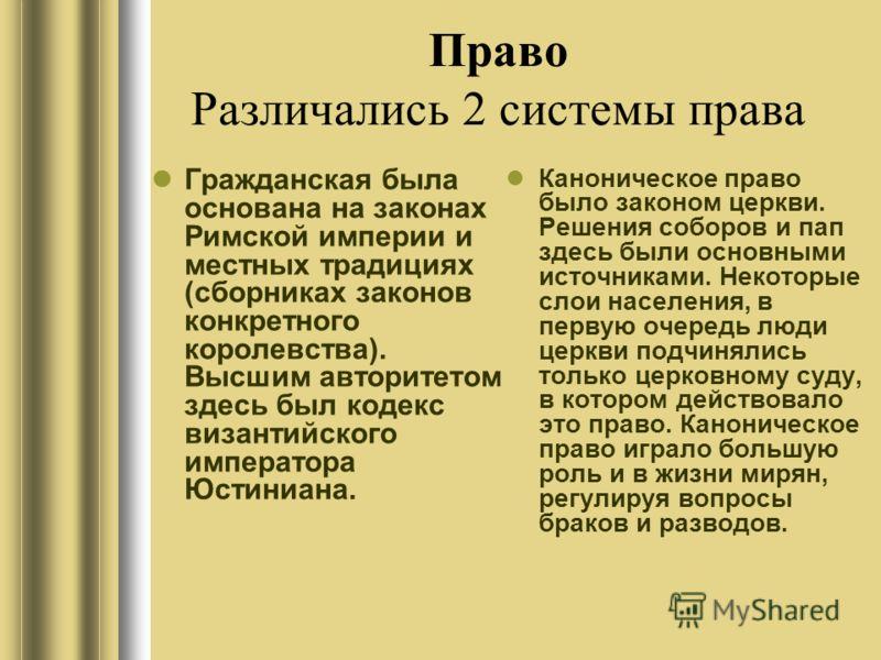 Право Различались 2 системы права Гражданская была основана на законах Римской империи и местных традициях (сборниках законов конкретного королевства). Высшим авторитетом здесь был кодекс византийского императора Юстиниана. Каноническое право было за