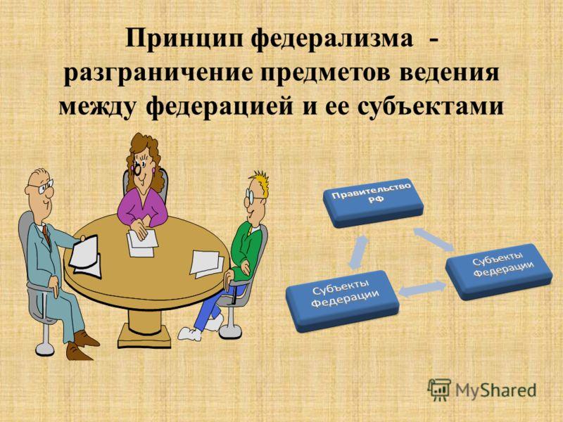 Принцип федерализма - разграничение предметов ведения между федерацией и ее субъектами