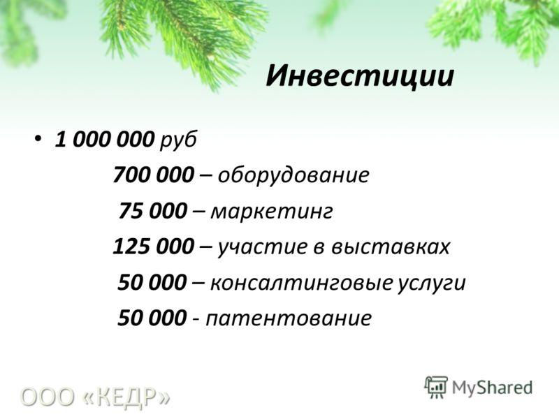 Инвестиции 1 000 000 руб 700 000 – оборудование 75 000 – маркетинг 125 000 – участие в выставках 50 000 – консалтинговые услуги 50 000 - патентование ООО «КЕДР»