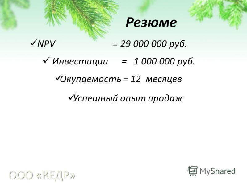 Резюме NPV = 29 000 000 руб. Инвестиции = 1 000 000 руб. Окупаемость = 12 месяцев Успешный опыт продаж ООО «КЕДР»