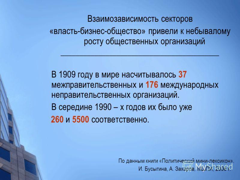 Взаимозависимость секторов «власть-бизнес-общество» привели к небывалому росту общественных организаций ___________________________________________ В 1909 году в мире насчитывалось 37 межправительственных и 176 международных неправительственных орган