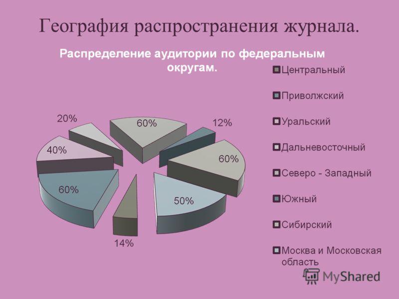 География распространения журнала.