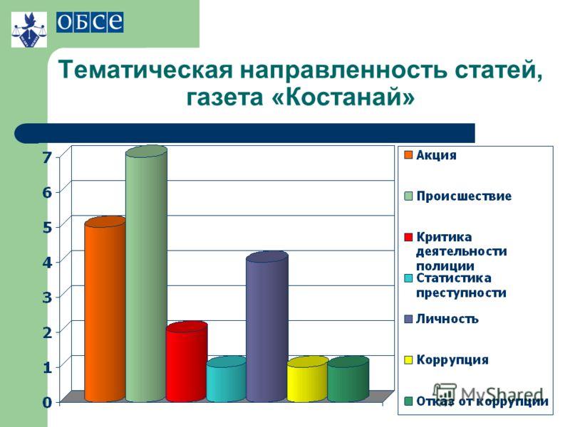 Тематическая направленность статей, газета «Костанай»