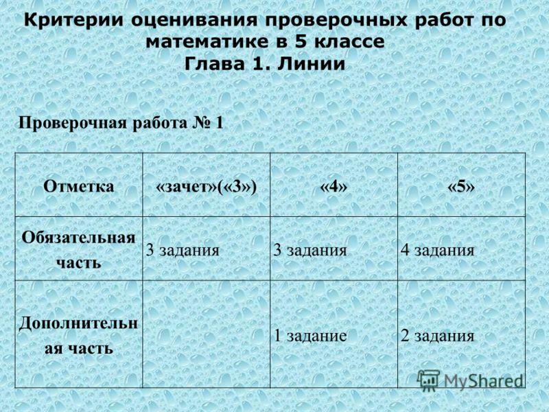 Проверочная работа 1 Отметка«зачет»(«3»)«4»«5» Обязательная часть 3 задания 4 задания Дополнительн ая часть 1 задание2 задания Критерии оценивания проверочных работ по математике в 5 классе Глава 1. Линии